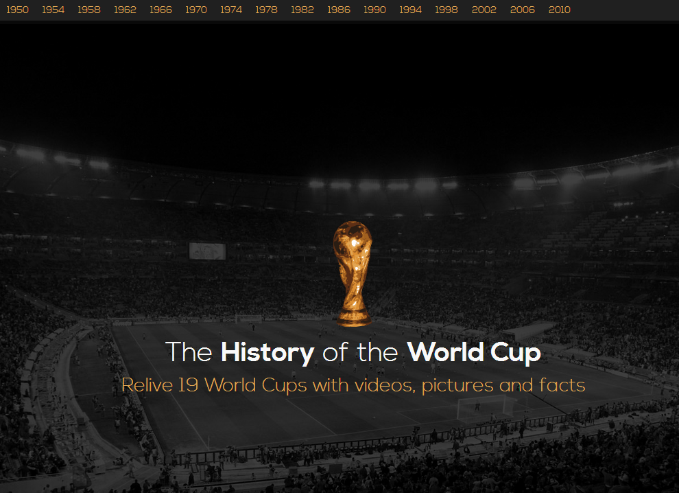 History Worldcup